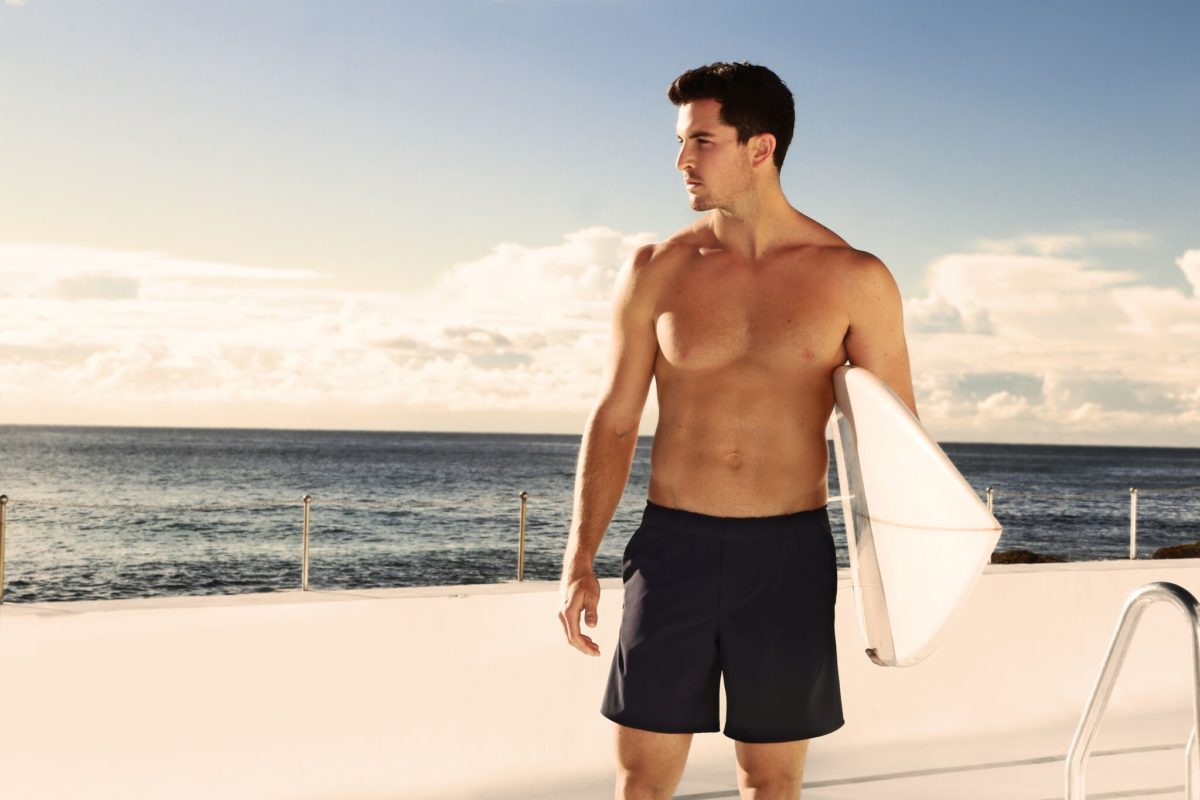Blog-theright.fit-all-i-sea-active-swimwear